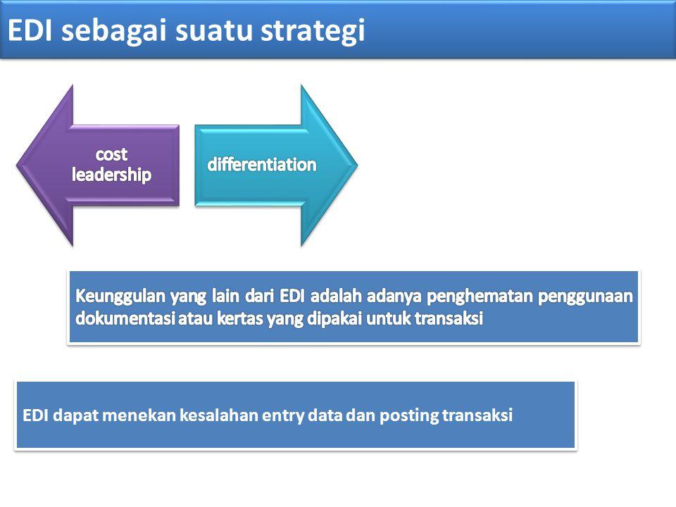EDI sebagai suatu strategi