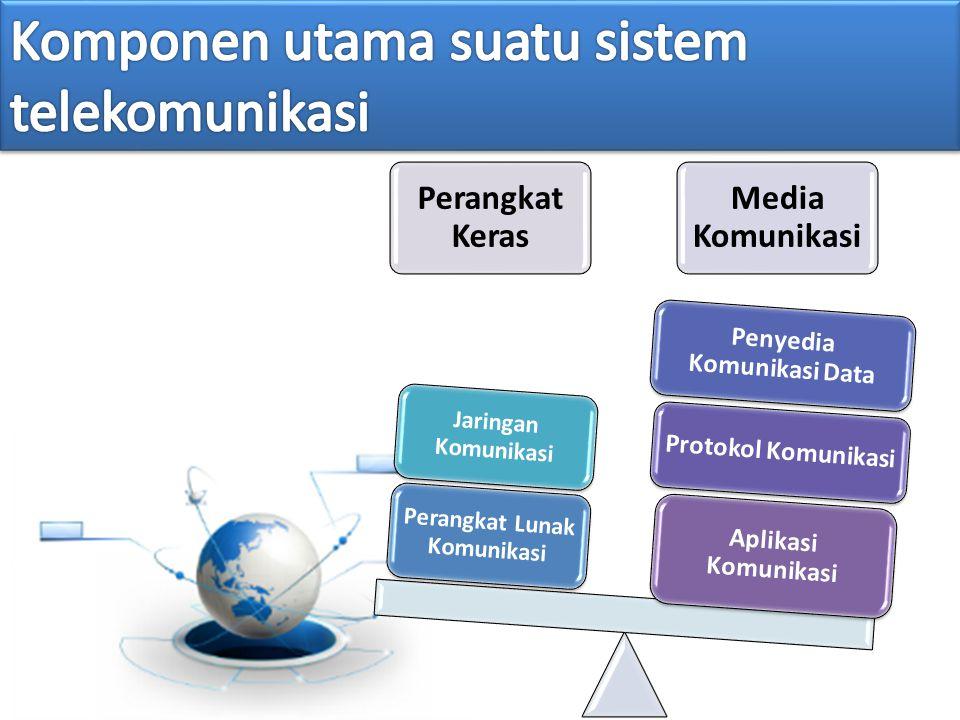 Perangkat Lunak Komunikasi Penyedia Komunikasi Data