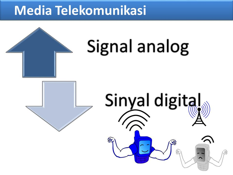 Media Telekomunikasi Signal analog Sinyal digital