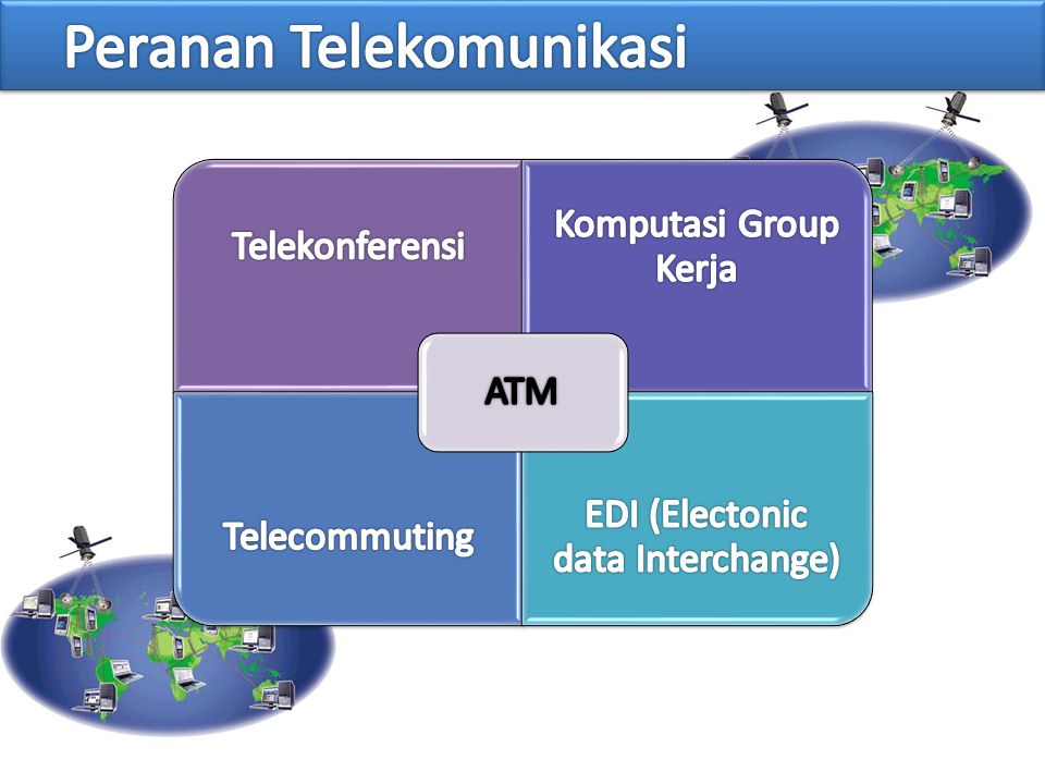 EDI (Electonic data Interchange)
