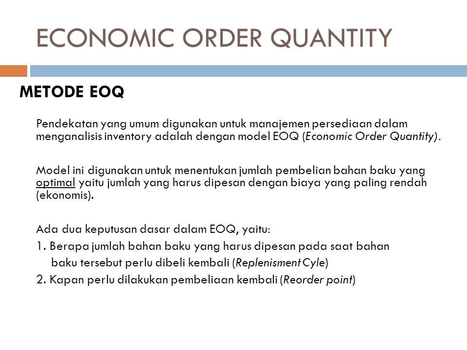 about economic order quantity