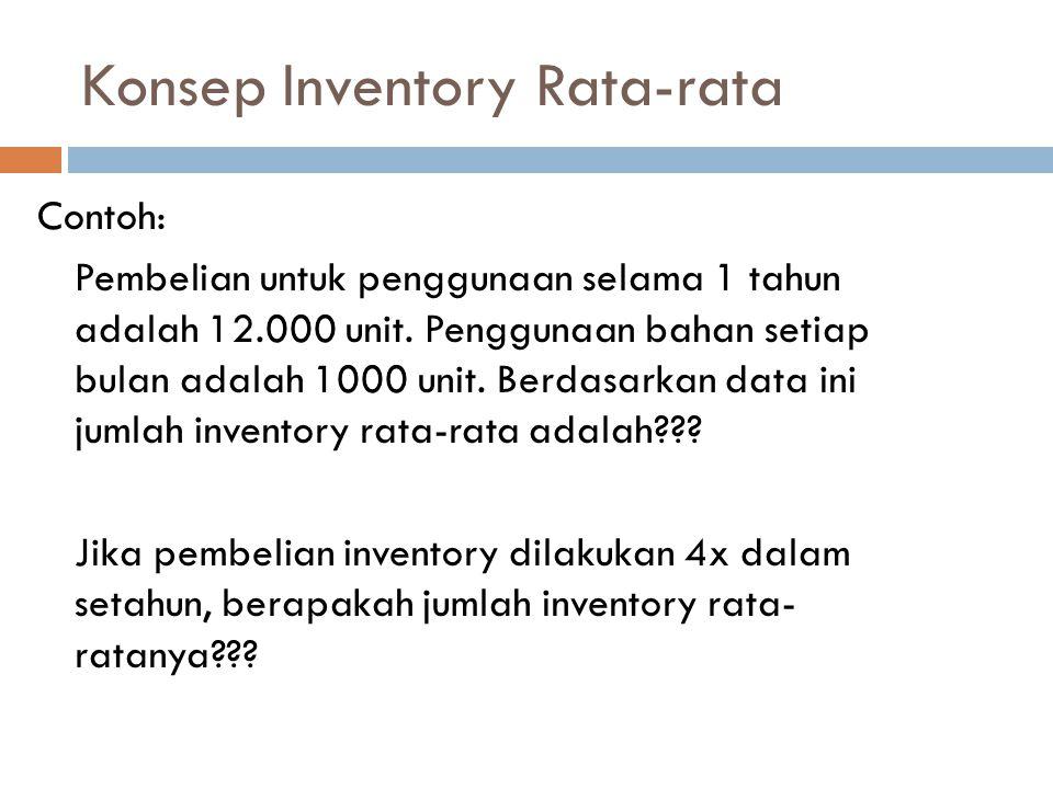 Konsep Inventory Rata-rata