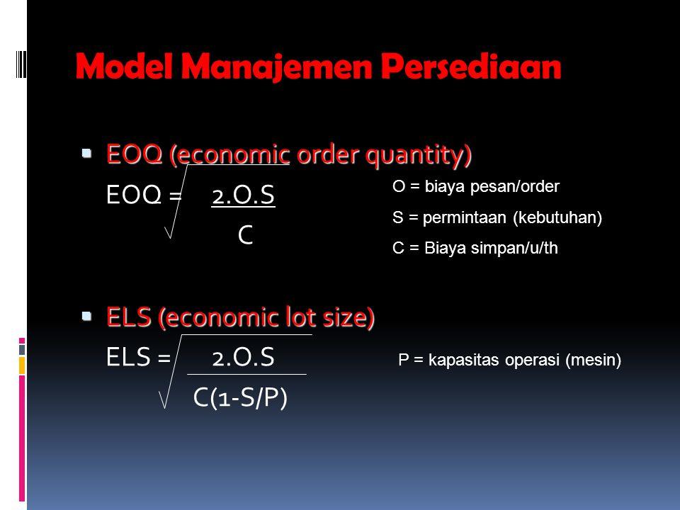 Model Manajemen Persediaan