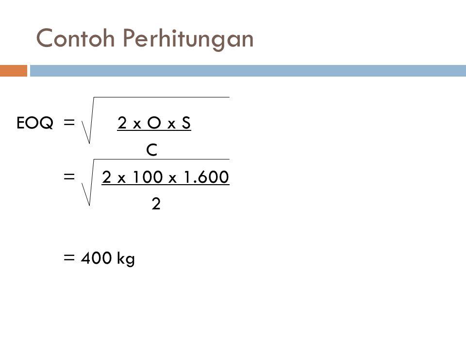 Contoh Perhitungan EOQ = 2 x O x S C = 2 x 100 x 1.600 2 = 400 kg