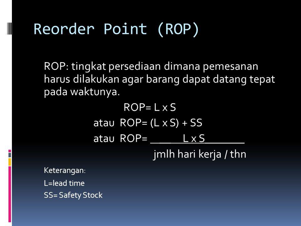 Reorder Point (ROP) ROP: tingkat persediaan dimana pemesanan harus dilakukan agar barang dapat datang tepat pada waktunya.