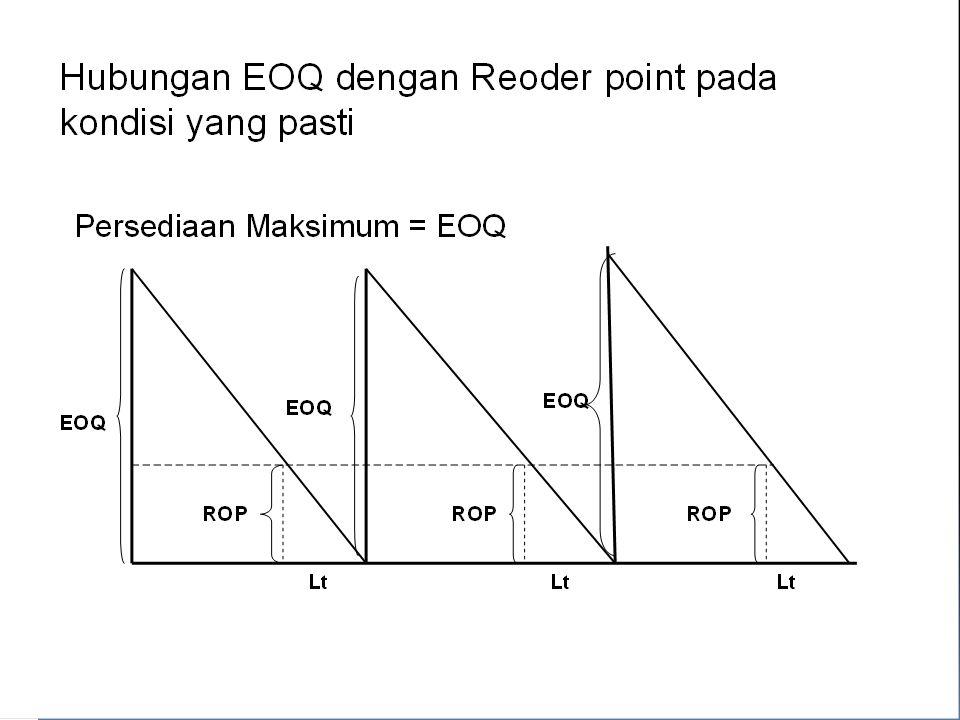 Hubungan EOQ dengan ROP pada kondisi yang pasti