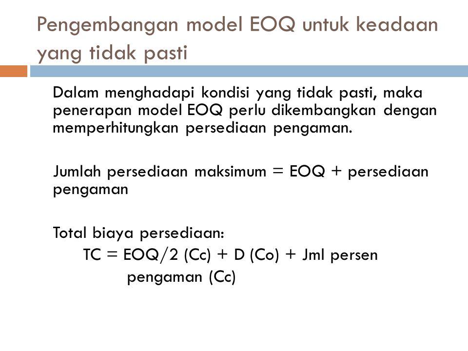 Pengembangan model EOQ untuk keadaan yang tidak pasti