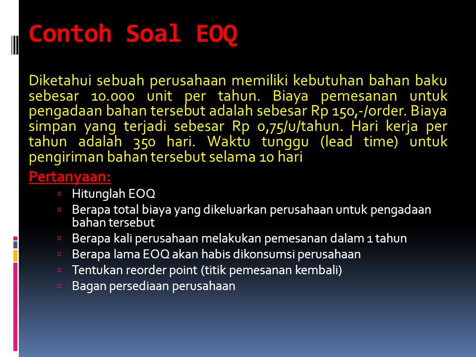 Contoh Soal EOQ