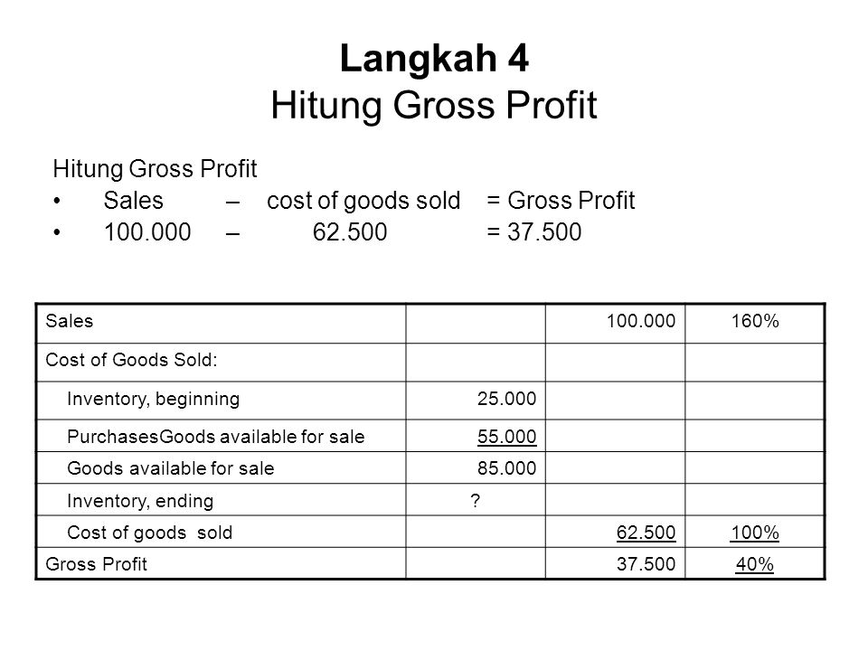 Langkah 4 Hitung Gross Profit