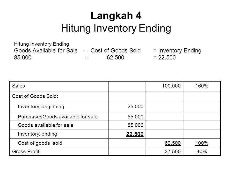 Langkah 4 Hitung Inventory Ending