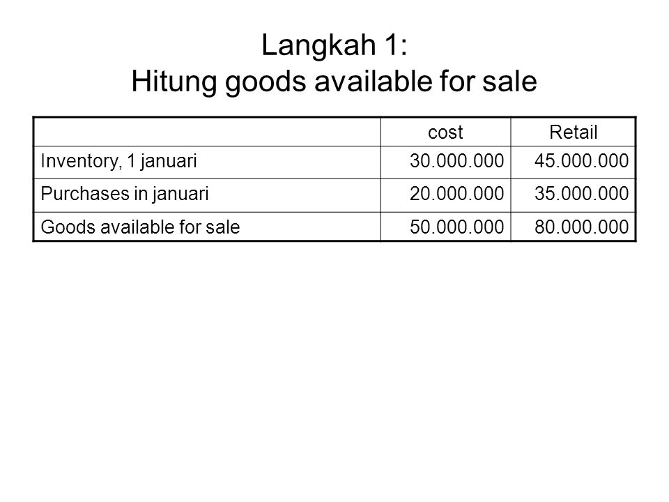 Langkah 1: Hitung goods available for sale