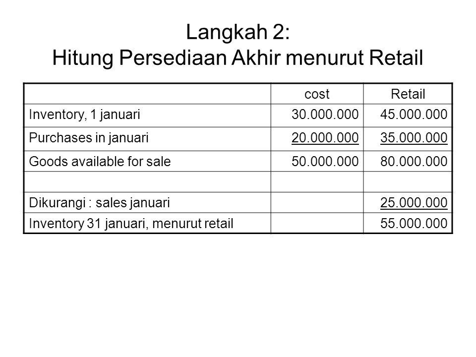 Langkah 2: Hitung Persediaan Akhir menurut Retail