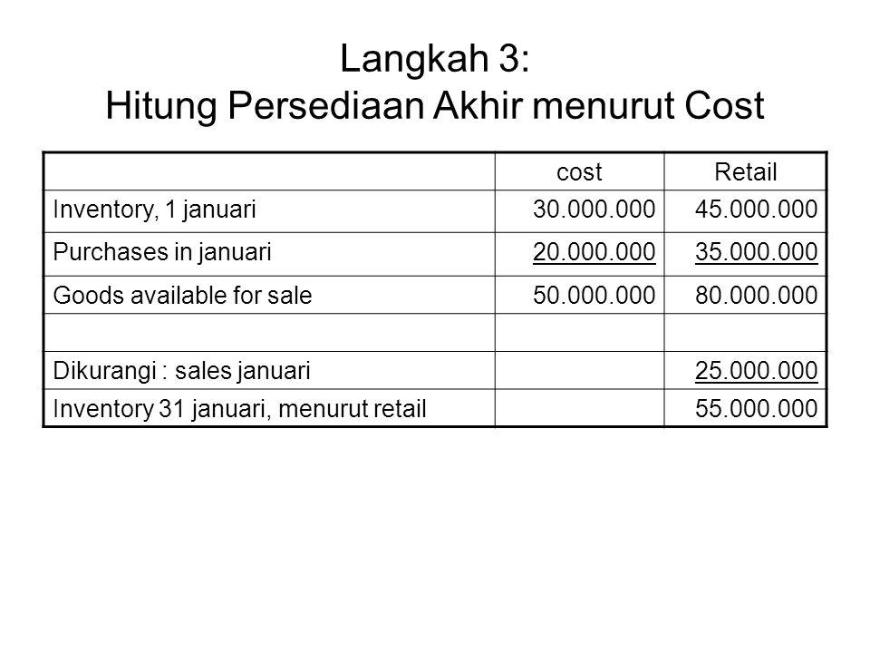 Langkah 3: Hitung Persediaan Akhir menurut Cost