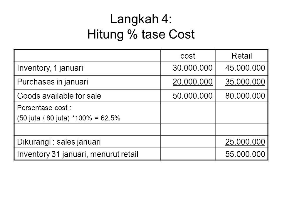 Langkah 4: Hitung % tase Cost