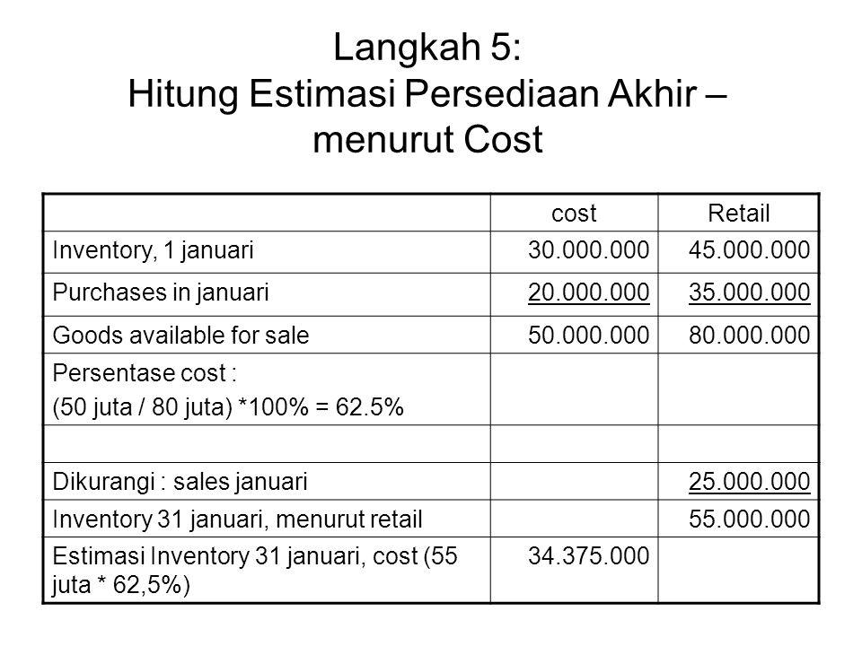 Langkah 5: Hitung Estimasi Persediaan Akhir – menurut Cost