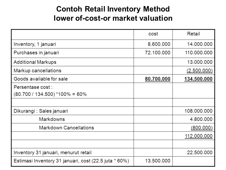 Contoh Retail Inventory Method lower of-cost-or market valuation