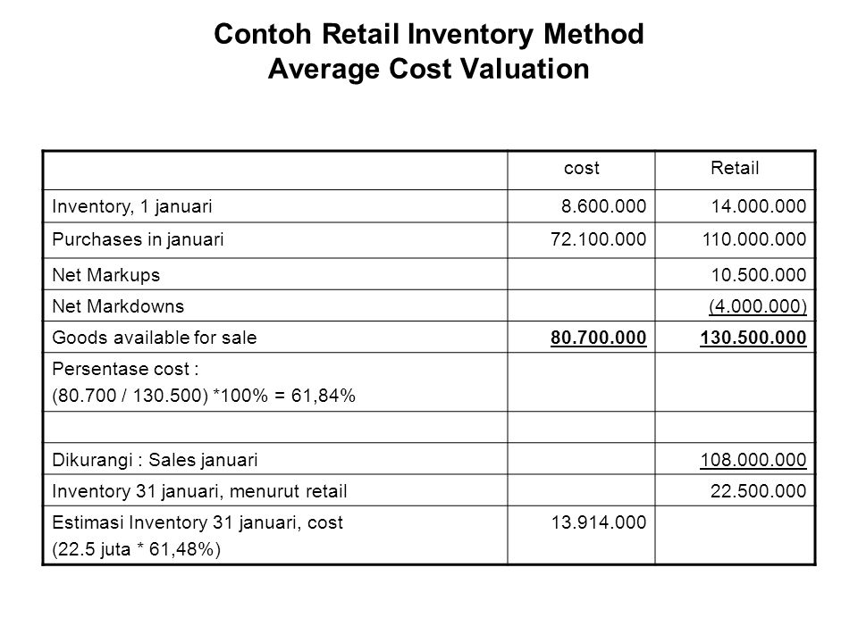 Contoh Retail Inventory Method Average Cost Valuation