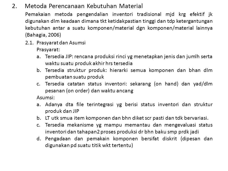 Metoda Perencanaan Kebutuhan Material