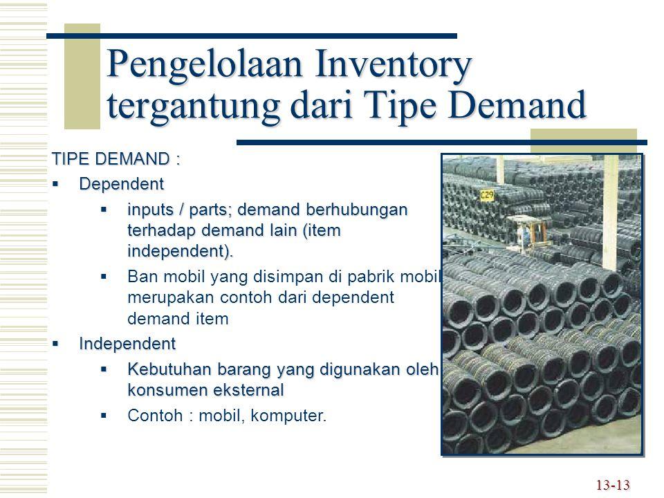 Pengelolaan Inventory tergantung dari Tipe Demand