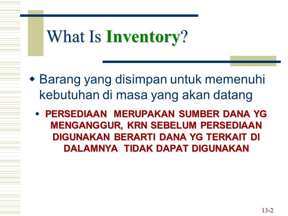 What Is Inventory Barang yang disimpan untuk memenuhi kebutuhan di masa yang akan datang.