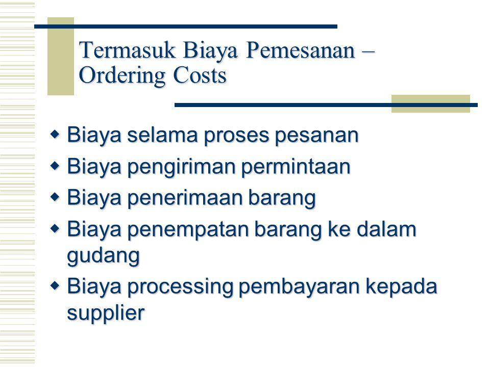 Termasuk Biaya Pemesanan – Ordering Costs