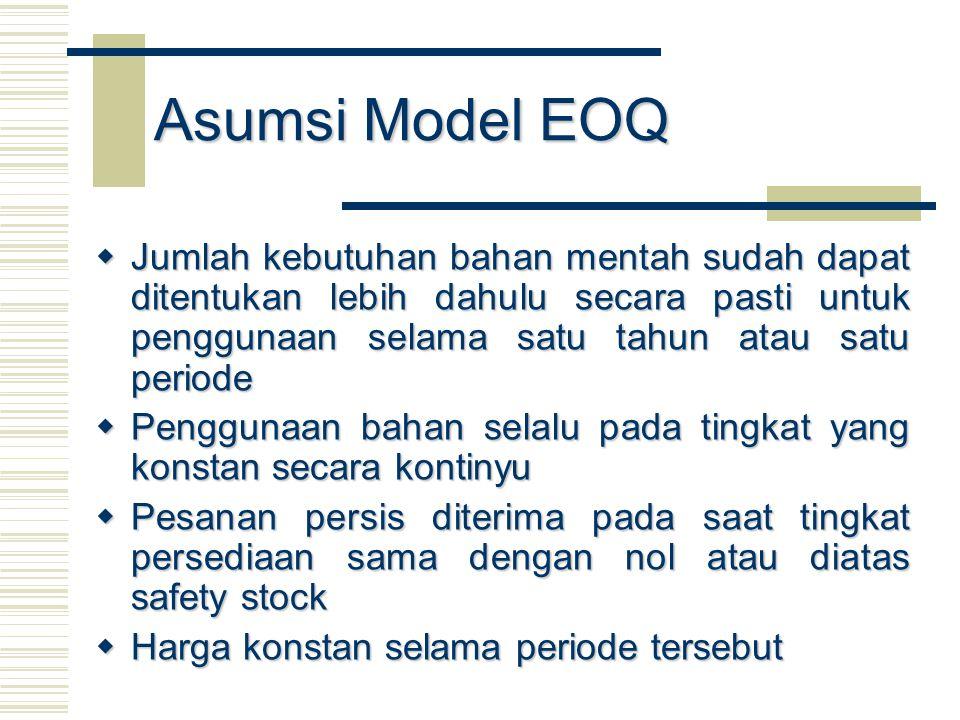 Asumsi Model EOQ Jumlah kebutuhan bahan mentah sudah dapat ditentukan lebih dahulu secara pasti untuk penggunaan selama satu tahun atau satu periode.