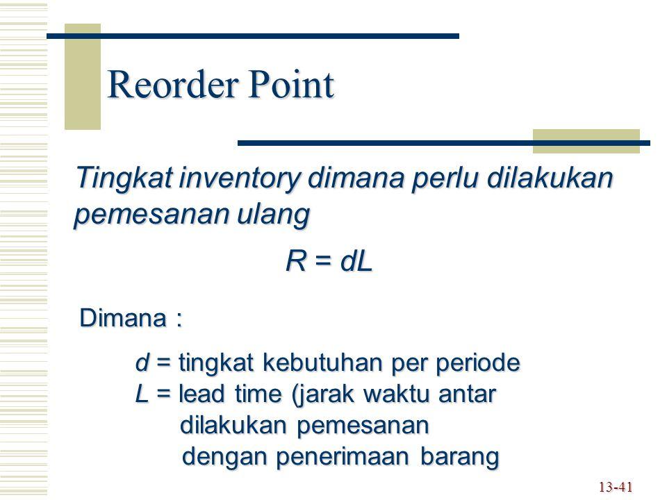 Reorder Point Tingkat inventory dimana perlu dilakukan pemesanan ulang