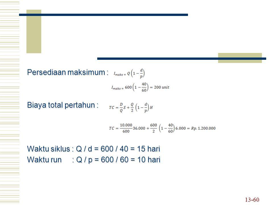 Persediaan maksimum : Biaya total pertahun : Waktu siklus : Q / d = 600 / 40 = 15 hari.