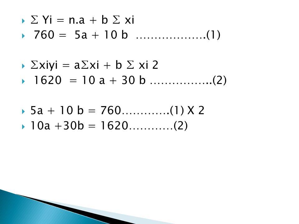 ∑ Yi = n.a + b ∑ xi 760 = 5a + 10 b ……………….(1) ∑xiyi = a∑xi + b ∑ xi 2. 1620 = 10 a + 30 b ……………..(2)