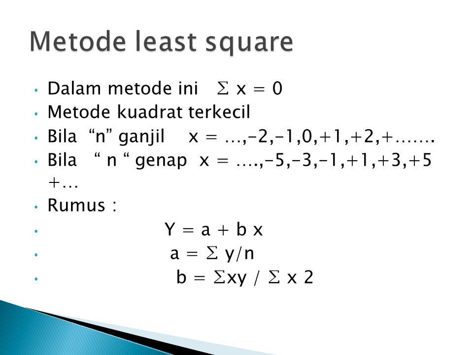 Metode least square Dalam metode ini ∑ x = 0 Metode kuadrat terkecil