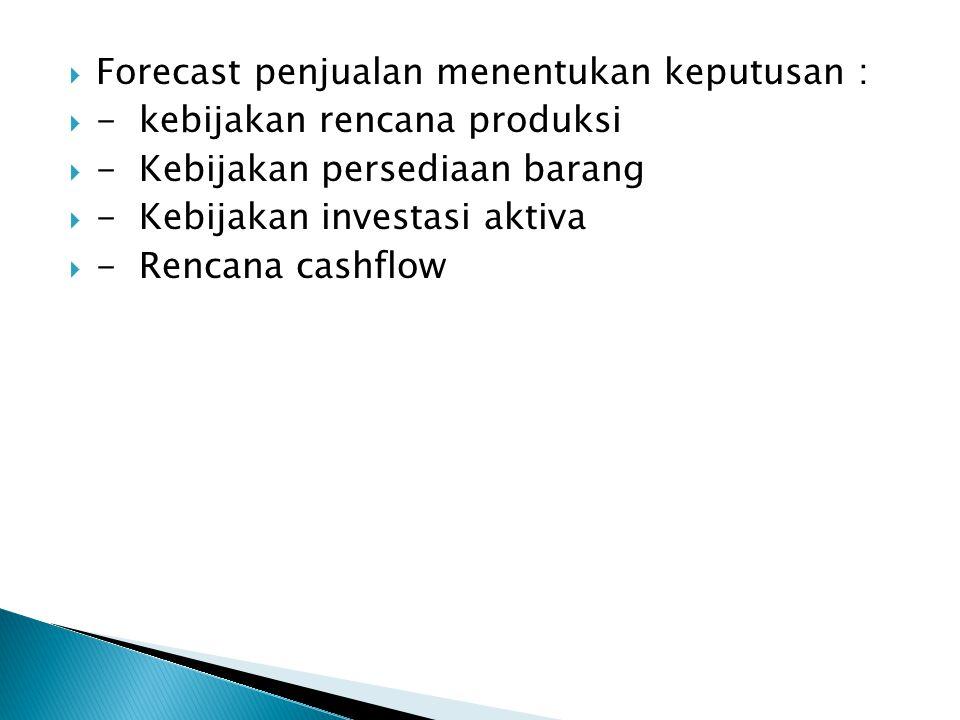 Forecast penjualan menentukan keputusan :