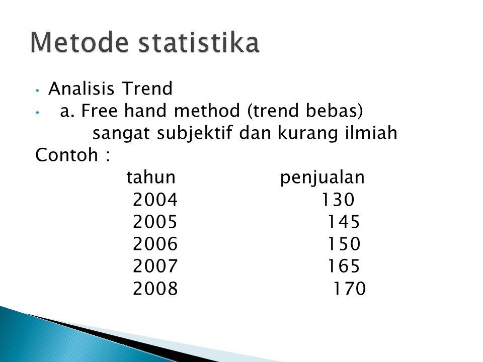Metode statistika Analisis Trend a. Free hand method (trend bebas)