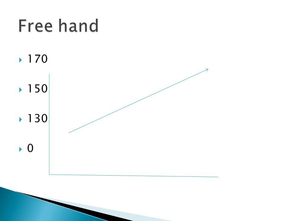 Free hand 170 150 130