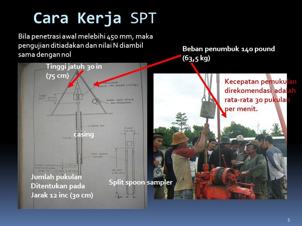 Cara Kerja SPT Bila penetrasi awal melebihi 450 mm, maka pengujian ditiadakan dan nilai N diambil sama dengan nol.