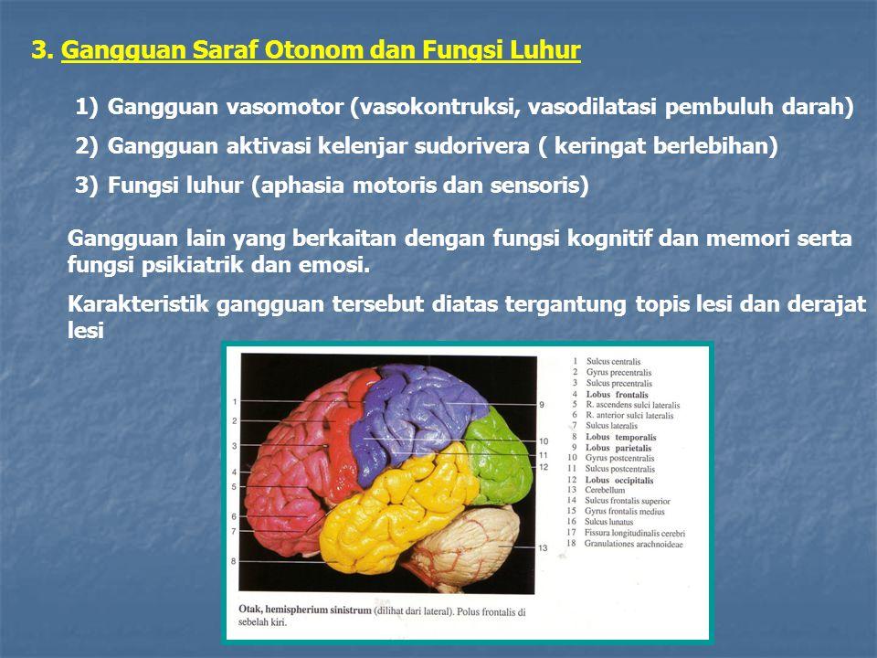 3. Gangguan Saraf Otonom dan Fungsi Luhur