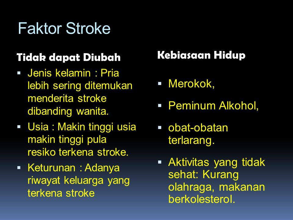 Faktor Stroke Kebiasaan Hidup Tidak dapat Diubah Merokok,