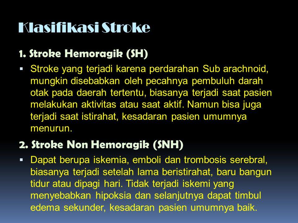 Klasifikasi Stroke 1. Stroke Hemoragik (SH)