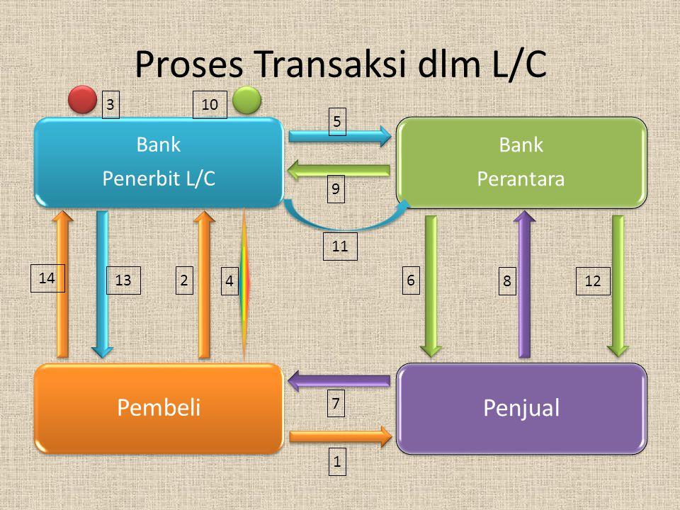 Proses Transaksi dlm L/C