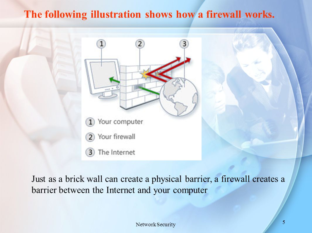 The following illustration shows how a firewall works.