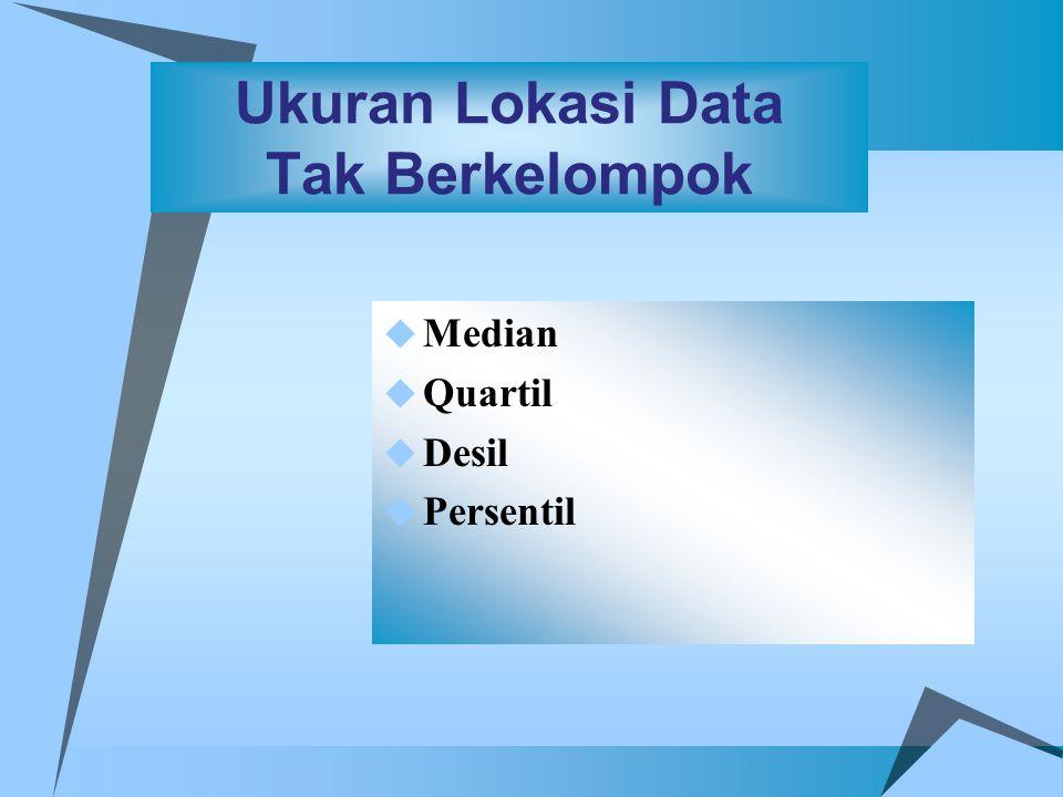 Ukuran Lokasi Data Tak Berkelompok
