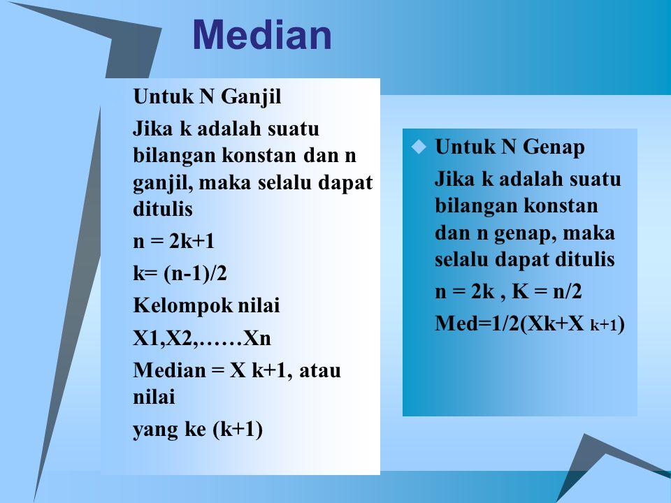 Median Untuk N Ganjil. Jika k adalah suatu bilangan konstan dan n ganjil, maka selalu dapat ditulis.