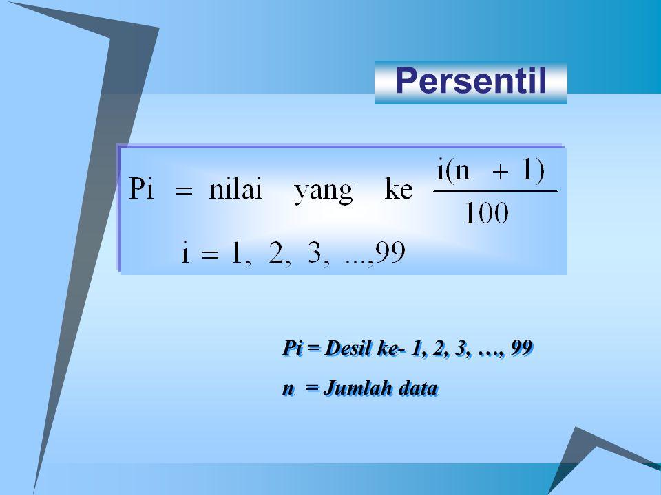 Persentil Pi = Desil ke- 1, 2, 3, …, 99 n = Jumlah data