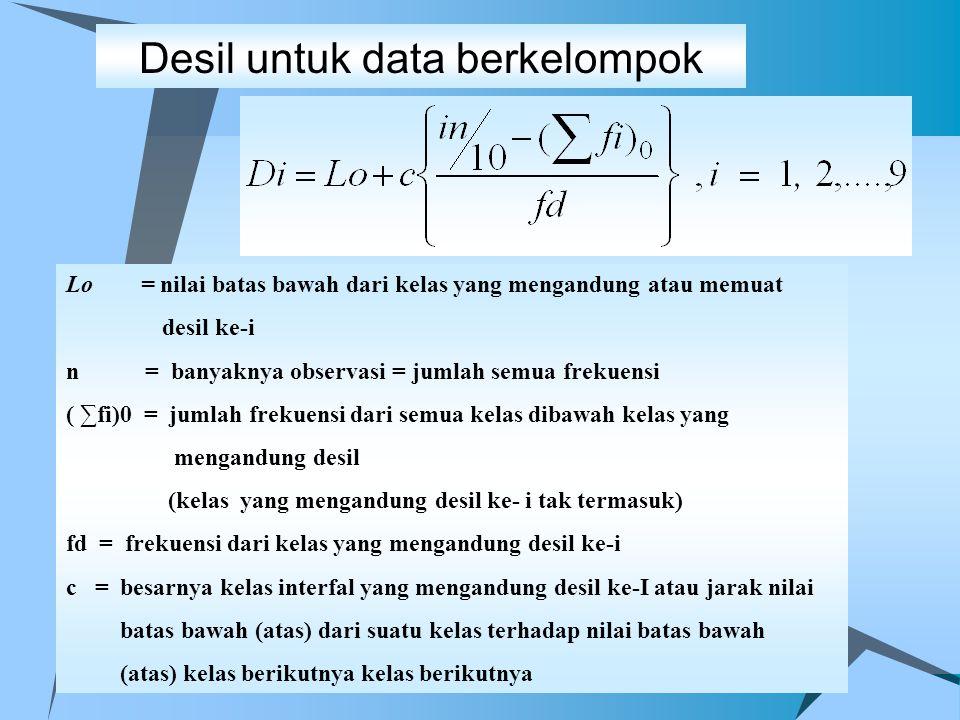 Desil untuk data berkelompok
