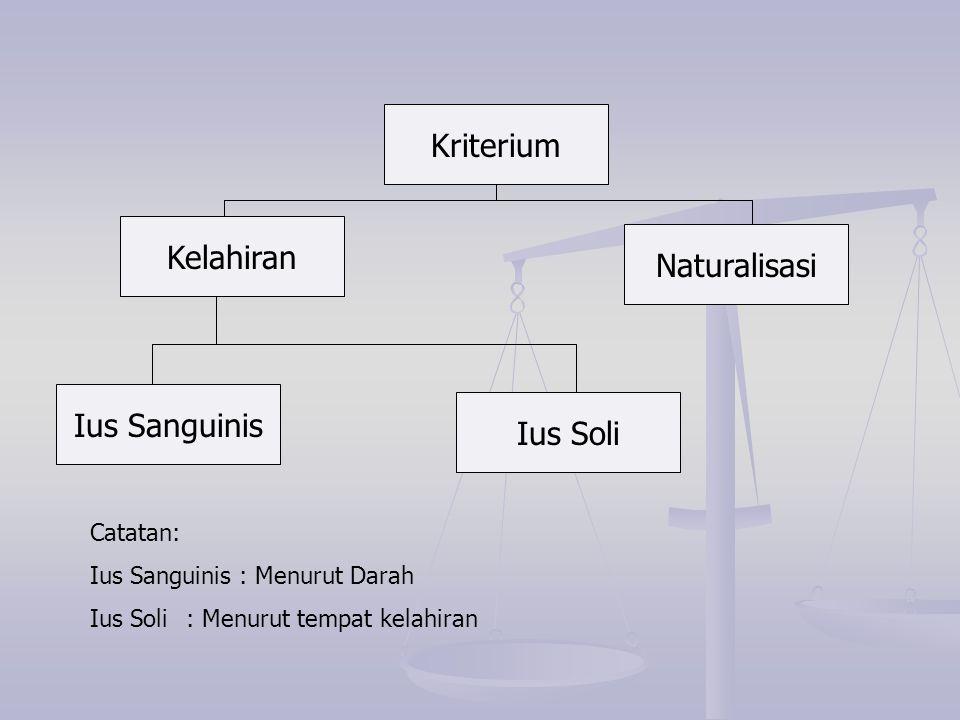 Kriterium Kelahiran Naturalisasi Ius Sanguinis Ius Soli Catatan: