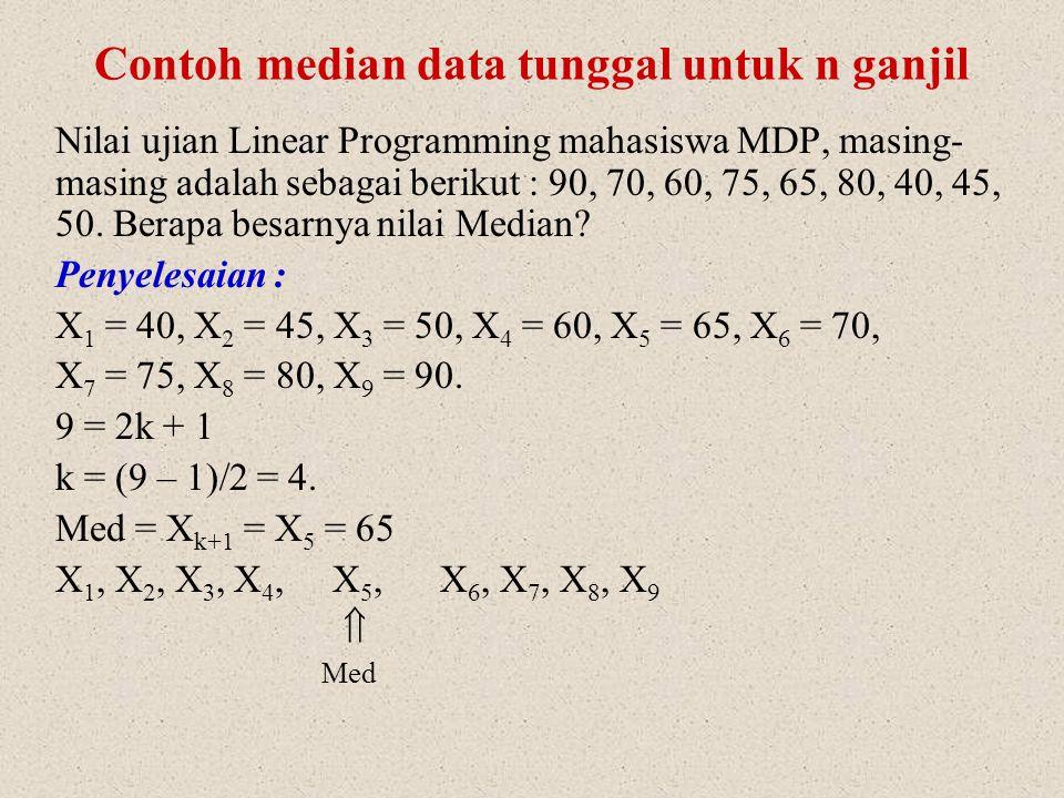 Contoh median data tunggal untuk n ganjil