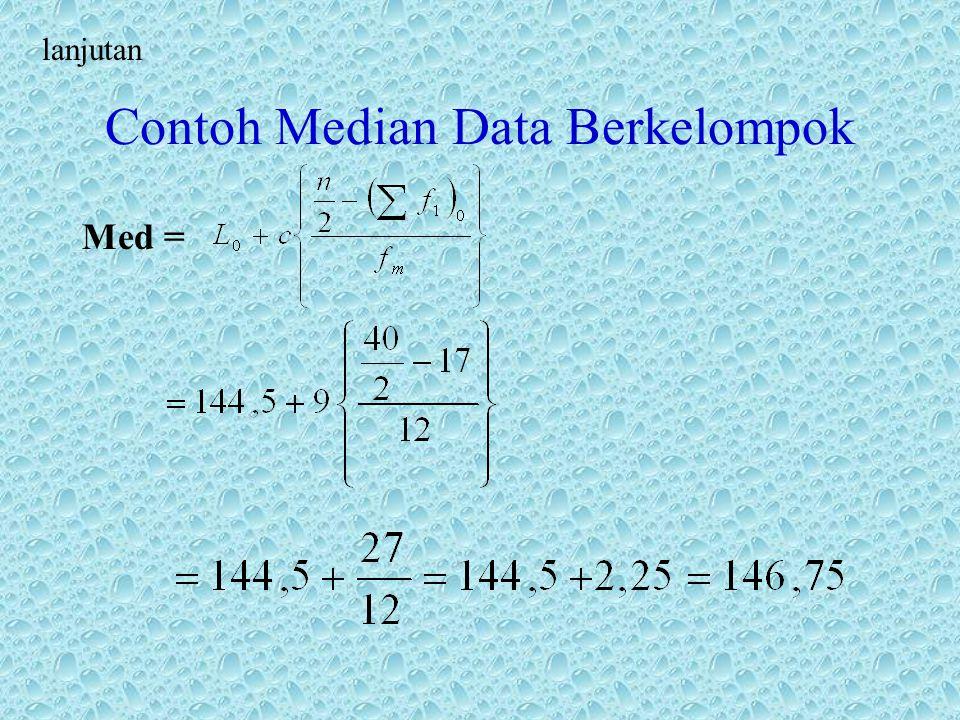 Contoh Median Data Berkelompok