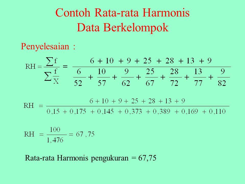 Contoh Rata-rata Harmonis Data Berkelompok