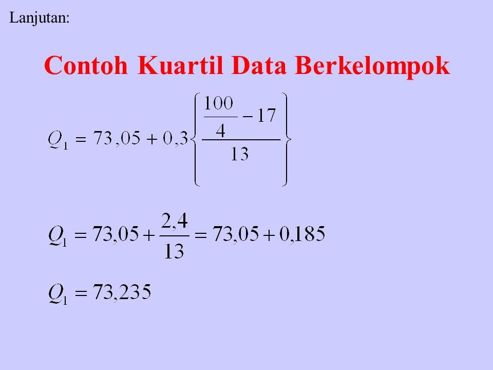 Contoh Kuartil Data Berkelompok