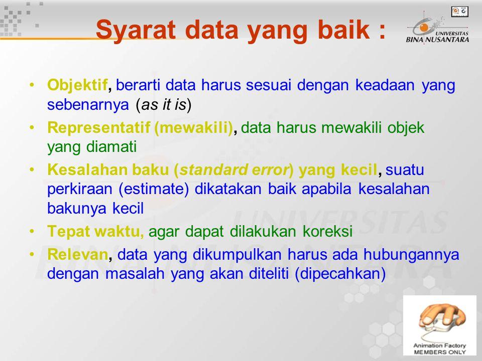 Syarat data yang baik : Objektif, berarti data harus sesuai dengan keadaan yang sebenarnya (as it is)