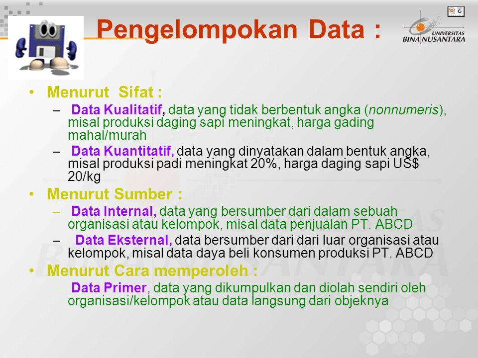 Pengelompokan Data : Menurut Sifat : Menurut Sumber :